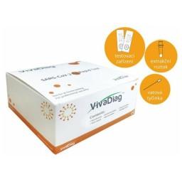 VivaChek Biotech - VivaDiag...